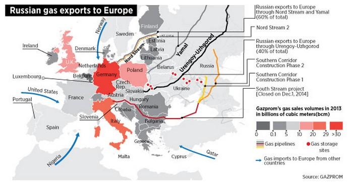 Russia-Europe-gas