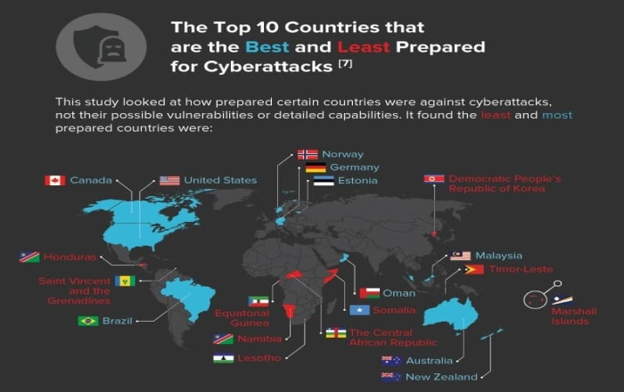 cyberattacks_countries