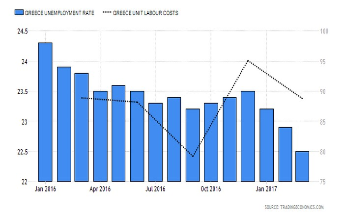 greece-unemployment-rate (1)