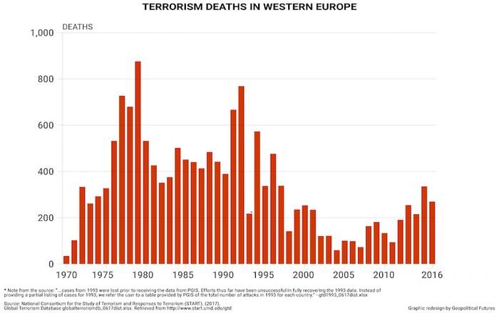 terror_attacks