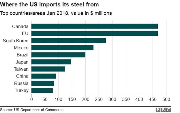 us_steel_imports