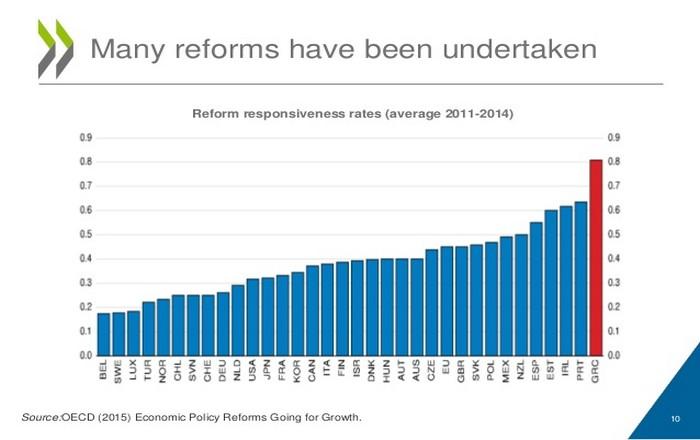 greece_reforms