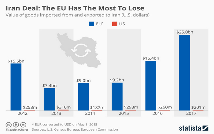 iran_deal_the_eu_has_the_most_to_lose