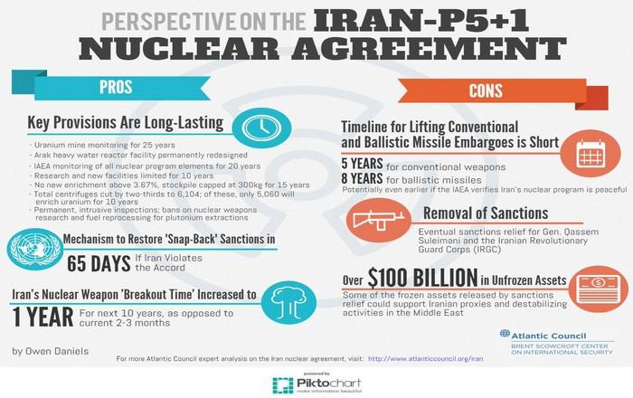 iran_nucklear_agreement